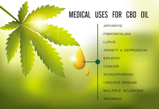 medical use of CBD oil