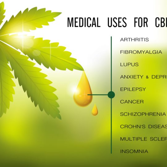 medical use of CBD oil